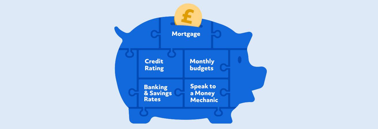 Financial_MOT